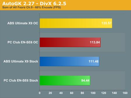 AutoGK 2.27 - DivX 6.2.5