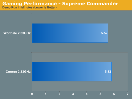 Gaming Performance - Supreme Commander