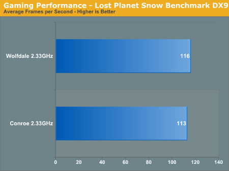 Gaming Performance - Lost Planet Snow Benchmark DX9