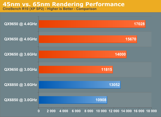 45nm