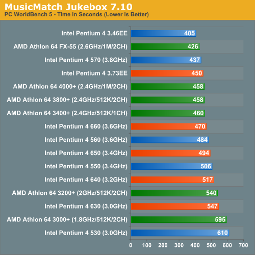 MusicMatch Jukebox 7.10