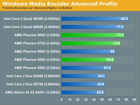 Windows Media Encoder Advanced Profile
