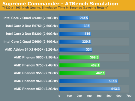 Supreme Commander - ATBench Simulation