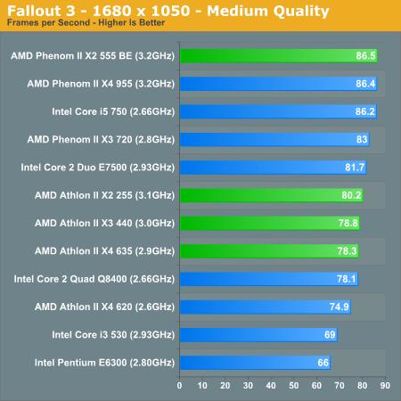 Internal Components Cpu Processors Cpu Processors Amd Athlon Ii X4 635 2 9ghz Bespokewala Com