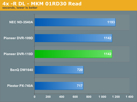 4x -R DL - MKM 01RD30 Read