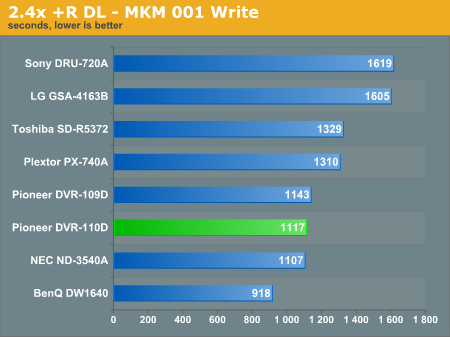 2.4x +R DL - MKM 001 Write
