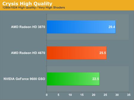 Crysis High Quality