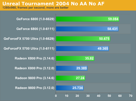 Unreal Tournament 2004 No AA No AF