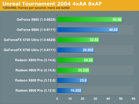 Unreal Tournament 2004 4xAA 8xAF