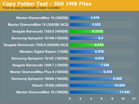 Copy Folder Test - 300 1MB Files