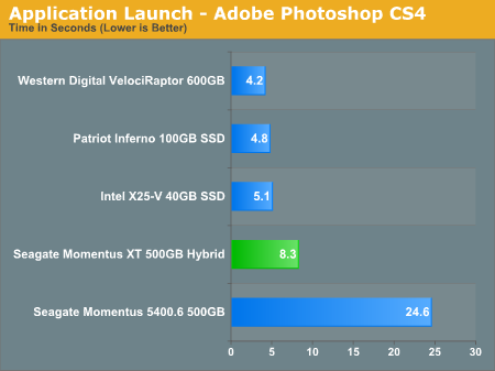 Application Launch - Adobe Photoshop CS4