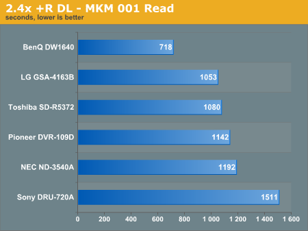 2.4x +R DL - MKM 001 Read