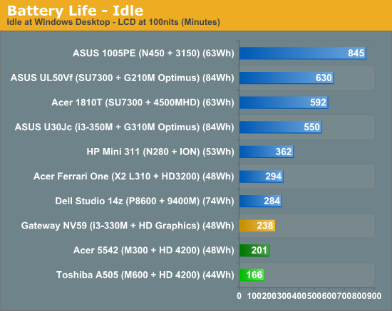 AMD TURION II P520 WINDOWS 8.1 DRIVERS DOWNLOAD