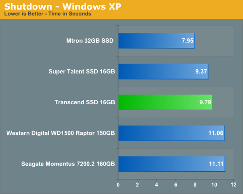 Windows xp slow resume hibernate