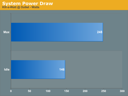 System