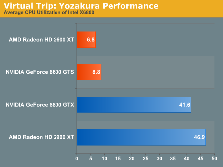 Virtual Trip: Yozakura Performance