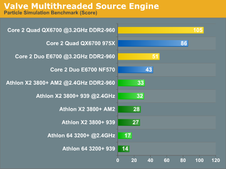 Valve Multithreaded Source Engine