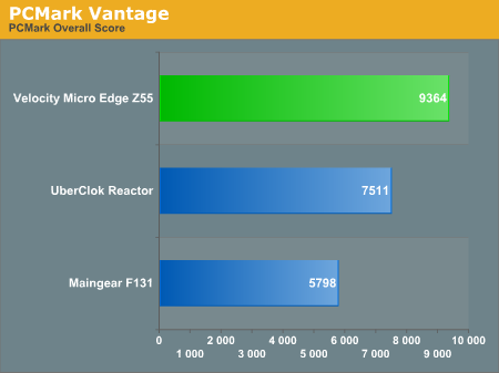 General Performance - Velocity Micro Edge Z55: Core i7-940