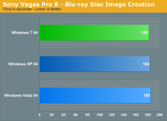 Sony Vegas Pro 8 - Blu-ray Disc Image Creation