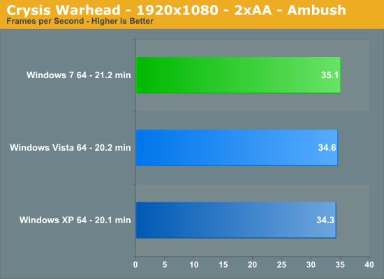 Crysis Warhead - 1920x1080 - 2xAA - Ambush