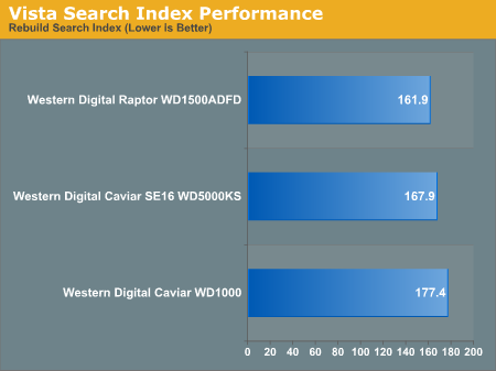 Vista Search Index Performance