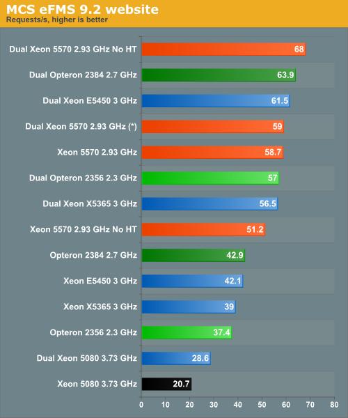 File MFrey Internal RAM MCS 51 DE further MLB 771135844 Programador Gravador G540 Usb Flash Bios Eprom Gal Avr Pic  JM additionally 9 as well File MFrey Internal RAM MCS 51 DE moreover Evolucion Del Microcontrolador. on intel mcs 51
