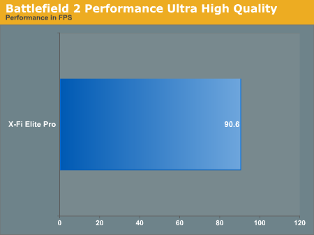 Battlefield 2 Performance Ultra High Quality