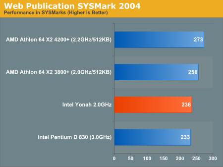 Web Publication SYSMark 2004