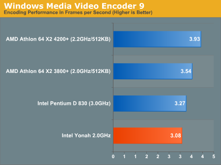 Windows Media Video Encoder 9