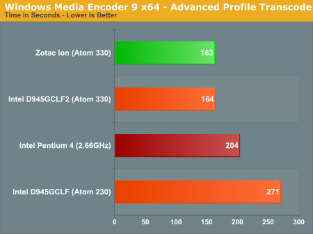 Windows Media Encoder 9 x64 - Advanced Profile Transcode