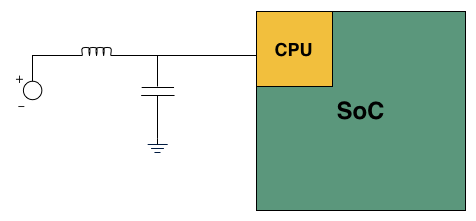 The ARM vs x86 Wars Have Begun: In-Depth Power Analysis of Atom