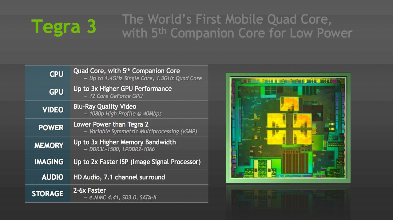The Tegra 3 Gpu 2x Pixel Shader Hardware Of Tegra 2