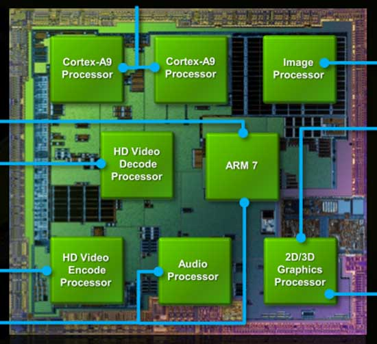 nvidia introduces dual cortex a9 based tegra 2 rh anandtech com