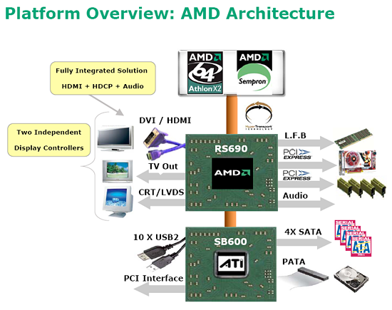AMD 690V AMD HAMMER DRIVER DOWNLOAD (2019)