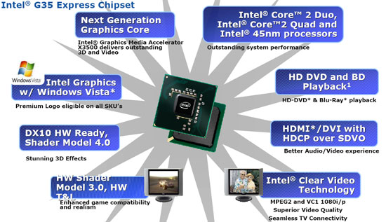 INTEL G35 EXPRESS DRIVERS FOR WINDOWS 10