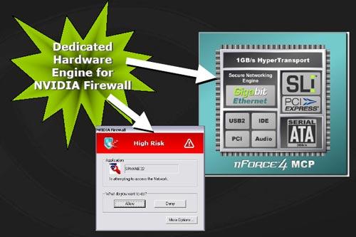 Nvidia nforce4 sli ck8-04 lan controller