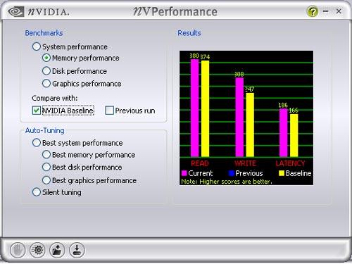nTune: Performance Configuration Utility - nForce4: PCI
