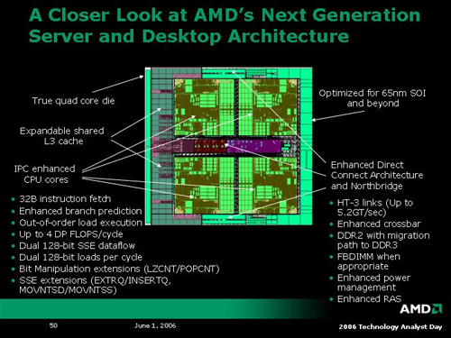 K8L Architecture - AMD Analyst Day Platform Announcements