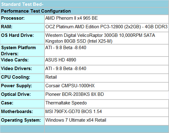 Phenom Ii X4 965 Can It Be Undervolted