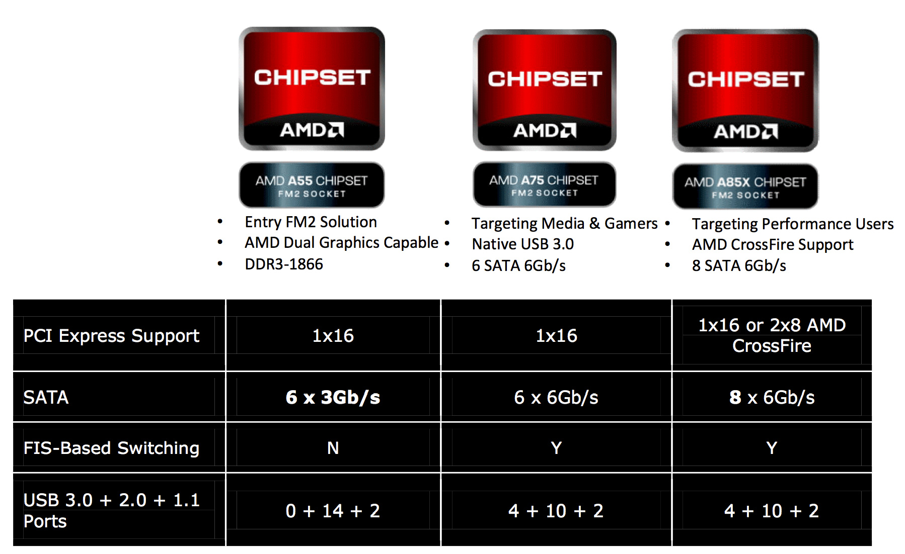 What's in the C:\AMD folder, and do i need it? | guru3D Forums