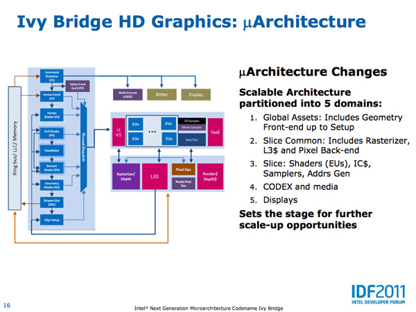 Intel's HD 4000 Explored - The Intel Ivy Bridge (Core i7