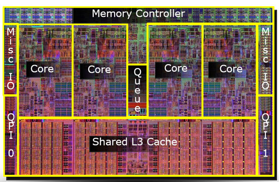 The Truth about i7 (1366) memory, both dual channel vs tri