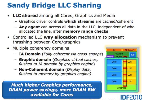 https://images.anandtech.com/reviews/cpu/intel/sandybridge/arch/sharedL3.jpg