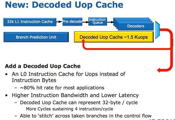 ...четыре ядра с поддержкой Hyper-Threading (итого восемь потоков для операционной системы), четыре ядра без HT или.