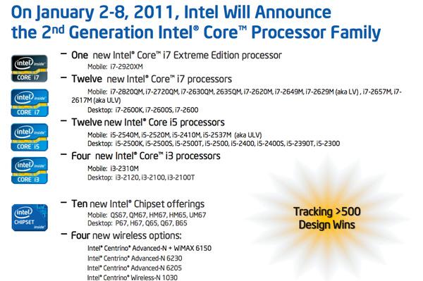 INTEL WIMAX 2400 TREIBER WINDOWS XP