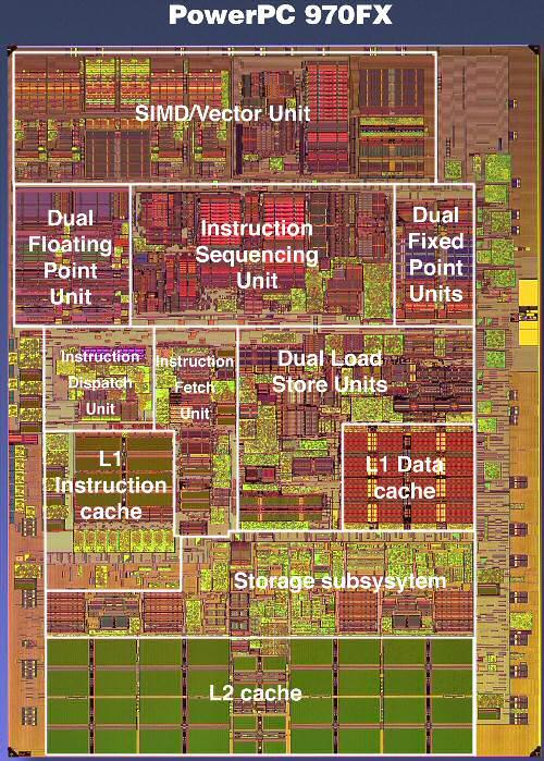 IBM PowerPC 970FX: Superscalar monster - No more mysteries