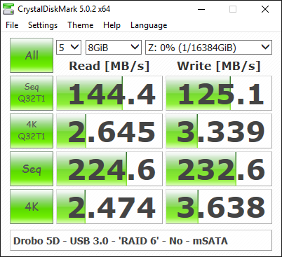 Direct-Attached Storage Performance - Drobo 5D with