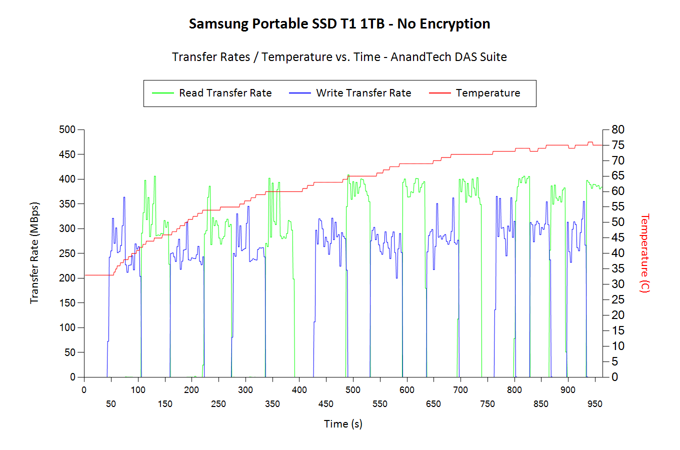 Performance Consistency And Concluding Remarks Samsung