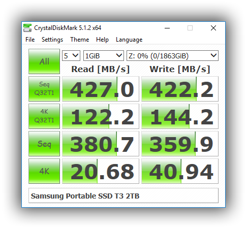 Direct Attached Storage Benchmarks Samsung Portable Ssd