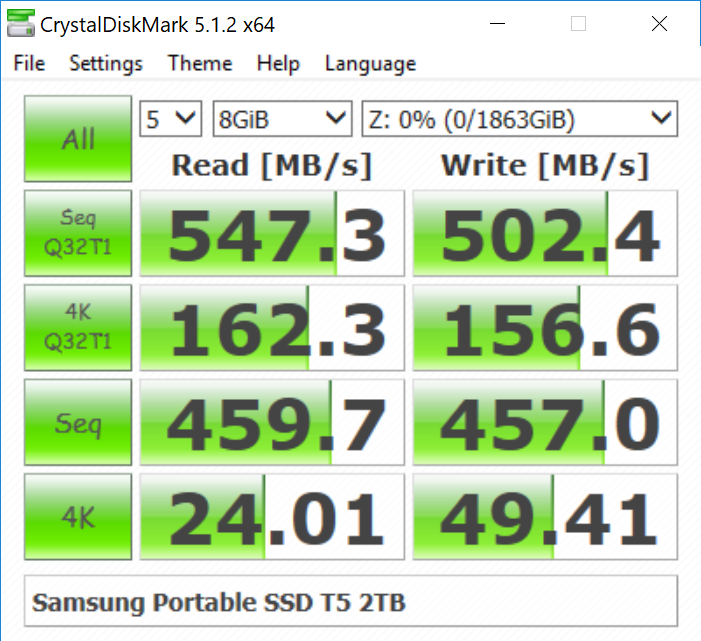 Synthetic Benchmarks - Samsung Portable SSD T5 Review: 64-Layer V